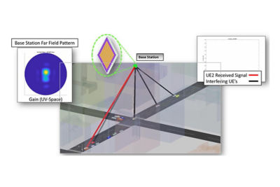 how-to-design-antenna-array-5g-applications-8.jpg