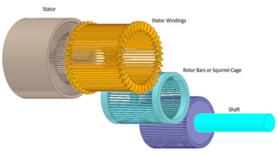 Complex 3D geometry of electric motor components