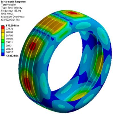 Harmonic analysis in Ansys Mechanical