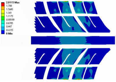 Optimize Winter Tire Designs