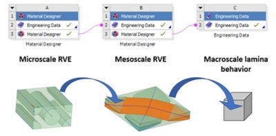 how-to-simulate-microstructures-composites-4.jpg