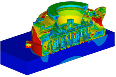 Simulation of the stresses on the injector