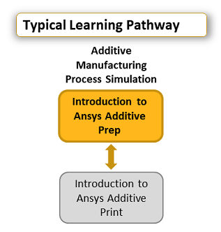 introduction-to-ansys-additive-prep.png