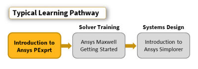 introduction-to-ansys-pexprt.png