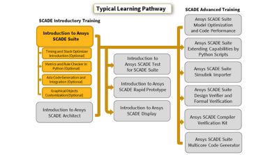 introduction-to-ansys-scade-suite.png