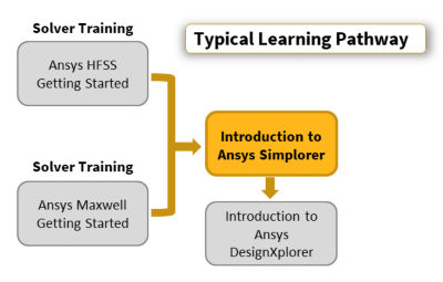 introduction-to-ansys-simplorer.png