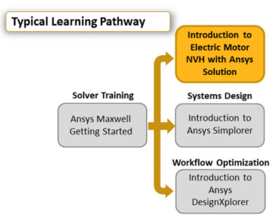 introduction-to-electric-motor-nvh-with-ansys-solution_pathway-2019r3.png