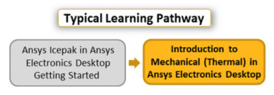 introduction-to-mechanical-thermal-in-ansys-electronics-desktop.png