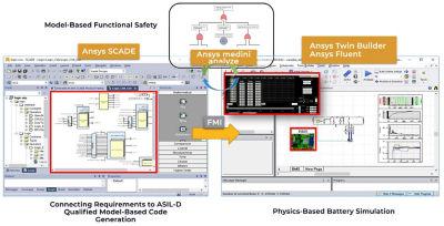 model-based-functional-safety.jpg