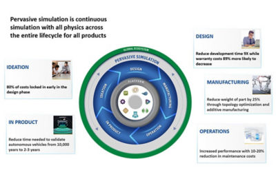 modern-product-development-play-with-designs-3.jpg
