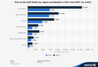 mro-aviation-industries-risk-disruption-aircraft-fleet-size.jpg