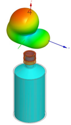 The 3D radiation pattern of the dipole antenna when it is mounted on top of the bottle