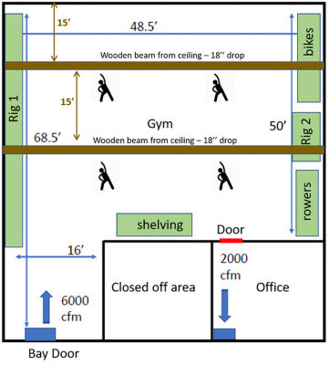 one-simulation-can-save-a-business-gym-layout.jpg