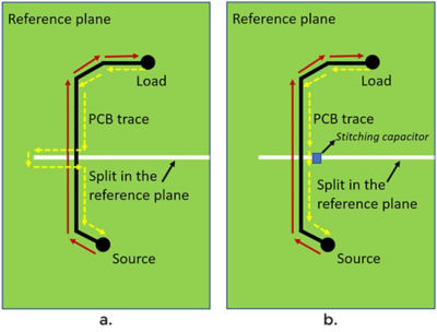 Figure 4: Return current path in the presence of a split in the reference plane