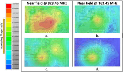 Figure 7: Near field @ 828.46 MHz and 162.45 MHz before and after introduction of capacitors