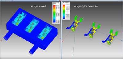 An electrothermal analysis of a triple IGBT module designed using Ansys Icepak (left) and Ansys Q3D Extractor (right)