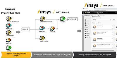 Ansys Automotive Webinars