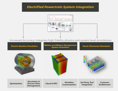 race-to-electric-mobility-ebook-powertrain-system-integration.jpg