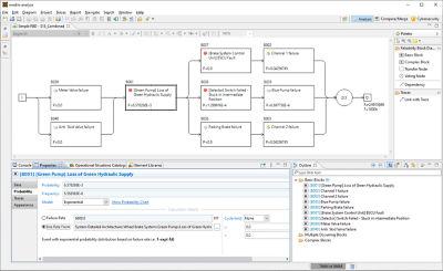 Reliability Block Diagrams