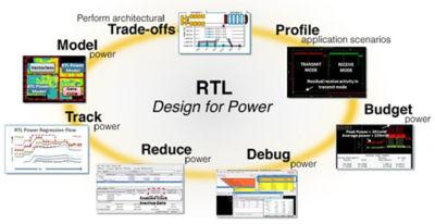 rtl-design.jpg