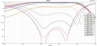 scan-rolloff-chart.gif