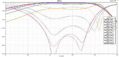 scan-rolloff-chart-600px.jpg