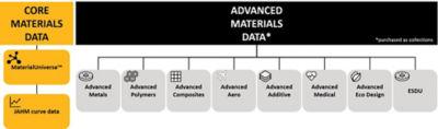 万搏manbext官网appAnsys granta材料数据