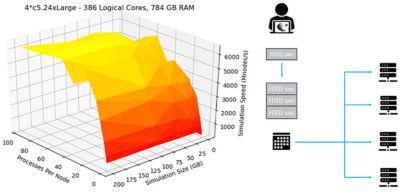simulate-light-faster-lumerical-hpc-2.jpg