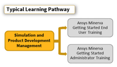 simulation-and-product-development-management.png