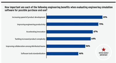 simulation-moving-to-the-cloud-best-practices-engineering-benefits.jpg