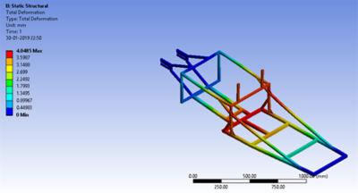 simulation-shell-eco-marathon-fuel-efficiency-vit-2.png