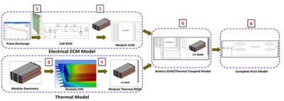 six-step-simulation.jpg