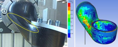 Solving Composites Design Challenges With Engineering Simulation