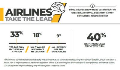 sustainability-takes-flight-2.jpg