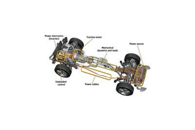 systems-simulations-embedded-software-battery-management-system-design-aa-v13-i1.jpg