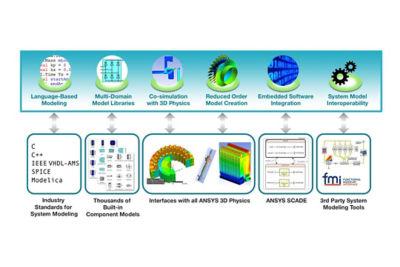 systems-simulations-embedded-software-battery-management-system-design-system-modeling.jpg