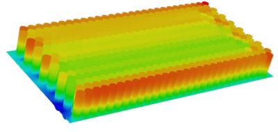A temperature profile of a battery module