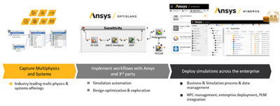 top-3-new-ansys-optislang-features-3.jpg