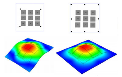 Thermal-mechanical reflection of a circuit under constraints