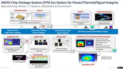 tsmc-certifies-ansys-multiphysics-simulations-soic-3dic-eco-system.jpg