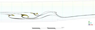 parameters of waves
