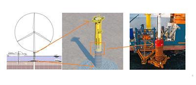 van-oord-offshore-wind-monopile-foundation.png