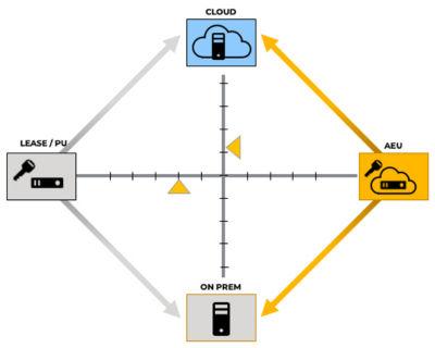 vdi-flexible-licensing-ansys-cloud-3.jpg