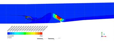 vertical dynamic pressure