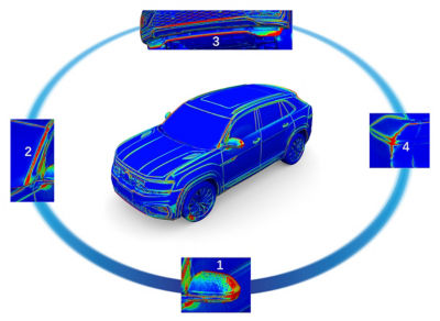 Whole vehicle drag sensitivity and regions selected for optimization (1. side mirror, 2. A pillar, 3. air dam, 4. rear lamp)