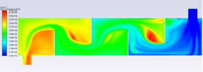 what-is-a-reduced-order-model-response-surface-model-ansys-fluent.jpg