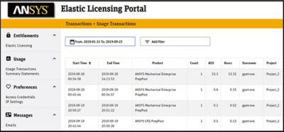what-is-elastic-licensing-for-engineers-licensing-portal.jpg