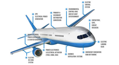what-is-electrification-and-why-is-it-important-aircraft.png