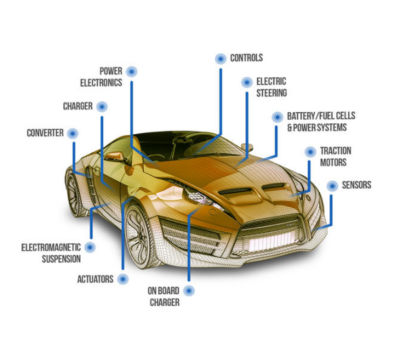 what-is-electrification-and-why-is-it-important-car.png