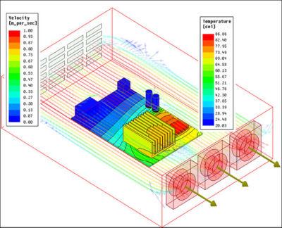Ansys Icepak Simulation